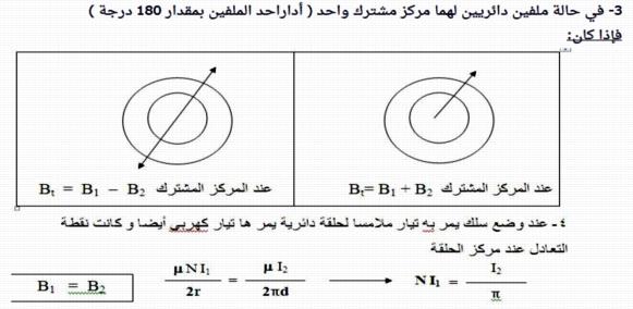 مراجعة الملف الدائرى والربط مع السلك المستقيم - فيزياء ثالثة ثانوى 2019 فيديو أ/ محمد عبدالمعبود 1356