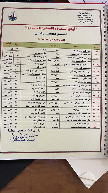 نتيجة الشهادة الإعدادية 2021 محافظة القليوبية  13784