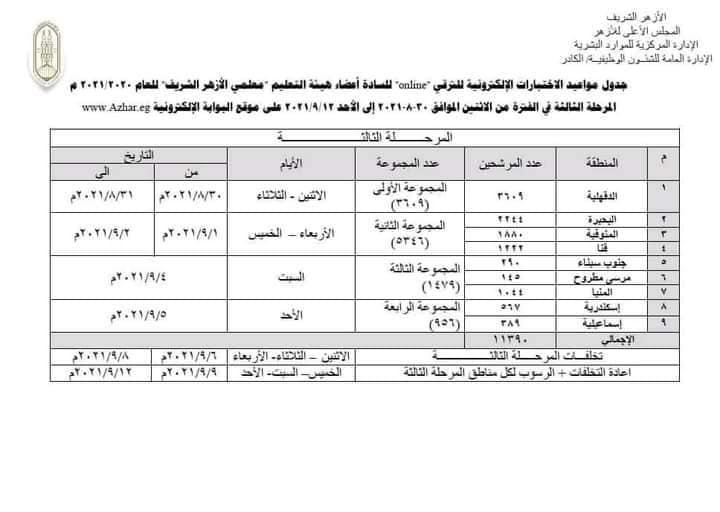 جدول اختبارات الترقي والمواعيد المحددة لمعلمى الازهر 13832