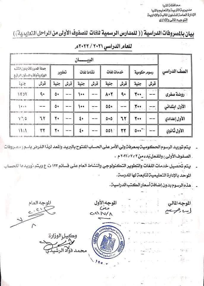 مصروفات المدارس الرسمية للغات والمدارس الرسمية المتميزة للغات للصفوف الاولى العام الدراسي ٢٠٢١  / ٢٠٢٢ م 13863