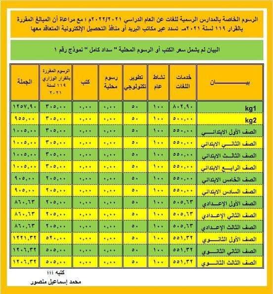 رسوم المدارس الرسمية للغات - التجريبية للعام 2021 / 2022 13888
