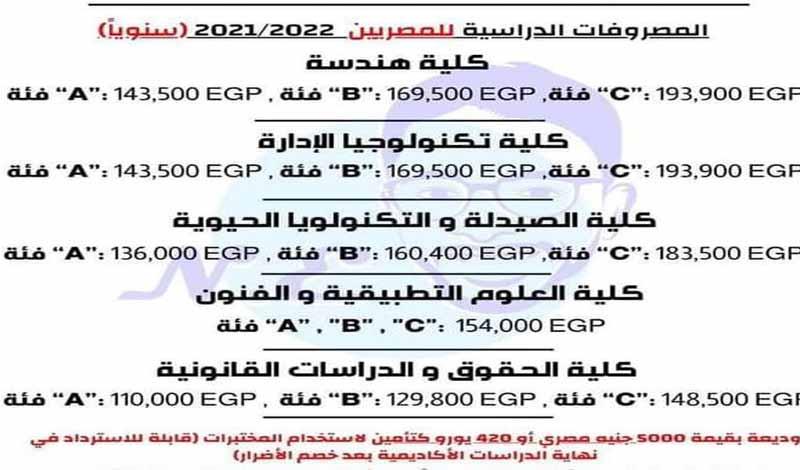 مصروفات كليات الجامعة الألمانية في مصر 13895