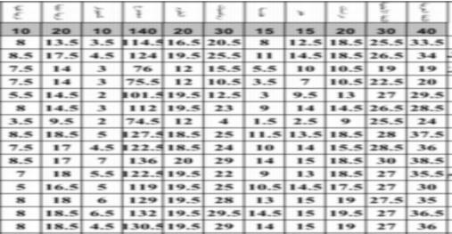 نتيجة الصف الثالث الإعدادي محافظة سوهاج ملف اكسل للنتيجة كاملة 14111