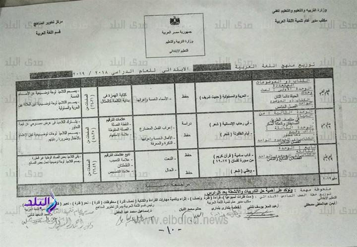 توزيع منهج اللغة العربية للصف السادس الإبتدائي 2019 1413