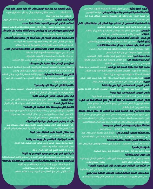 مراجعة التربية الاسلامية للصف الثالث الثانوى في ورقة واحدة أ/ محمود البدري 14188