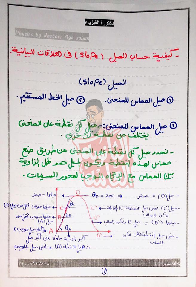 6 ورقات مهمين جدا للرسم البياني في الفيزياء للصف الثالث الثانوي د/ أيه سالم 143