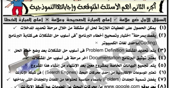 أفضل مراجعة حاسب آلي س و ج للصف الاول الثانوي ترم أول أ/ ناصر عبد التواب 1435