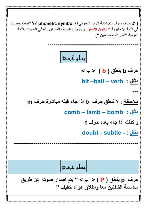 قواعد النطق الصحيح لحروف اللغة الانجليزية  144131
