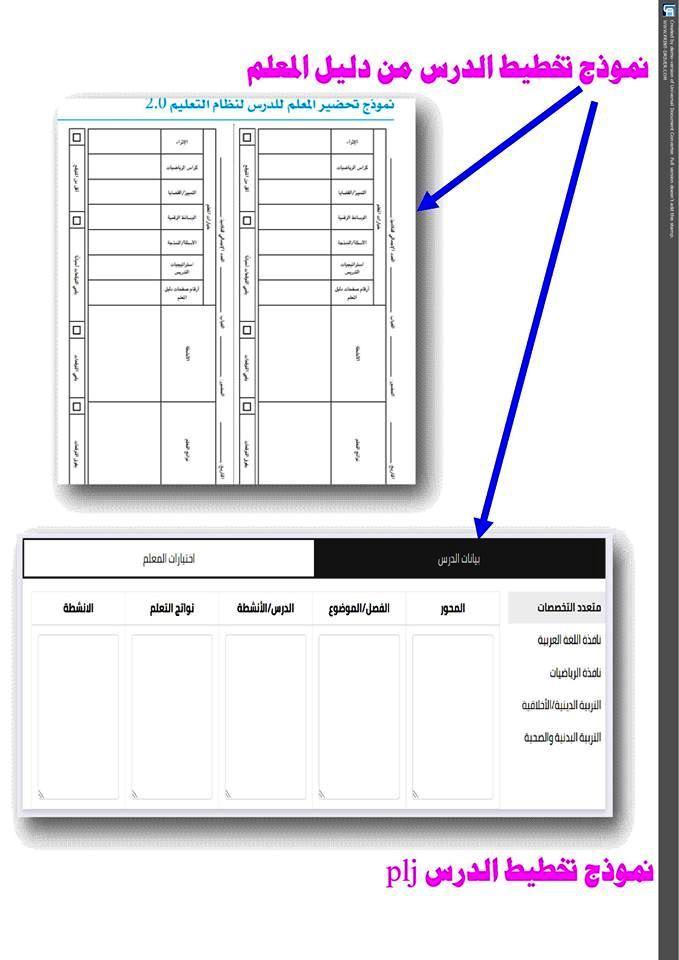 نموذج تحضير المعلم للدرس طبقا لنظام التعليم الجديد 2.0 14455