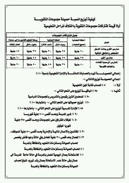 ضوابط وشروط واسعار مجموعات التقوية داخل المدارس للعام 2019 - 2020 14466