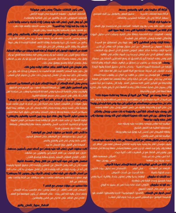 مراجعة التربية الاسلامية للصف الثالث الثانوى في ورقة واحدة أ/ محمود البدري 15141