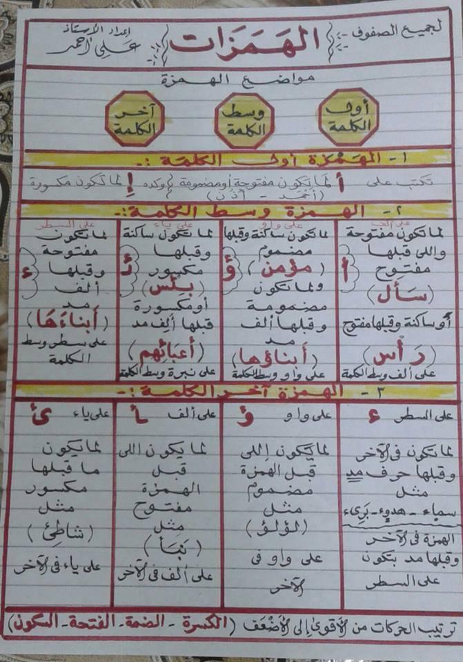 مواضع و قواعد رسم الهمزة في ورقة واحدة 1686