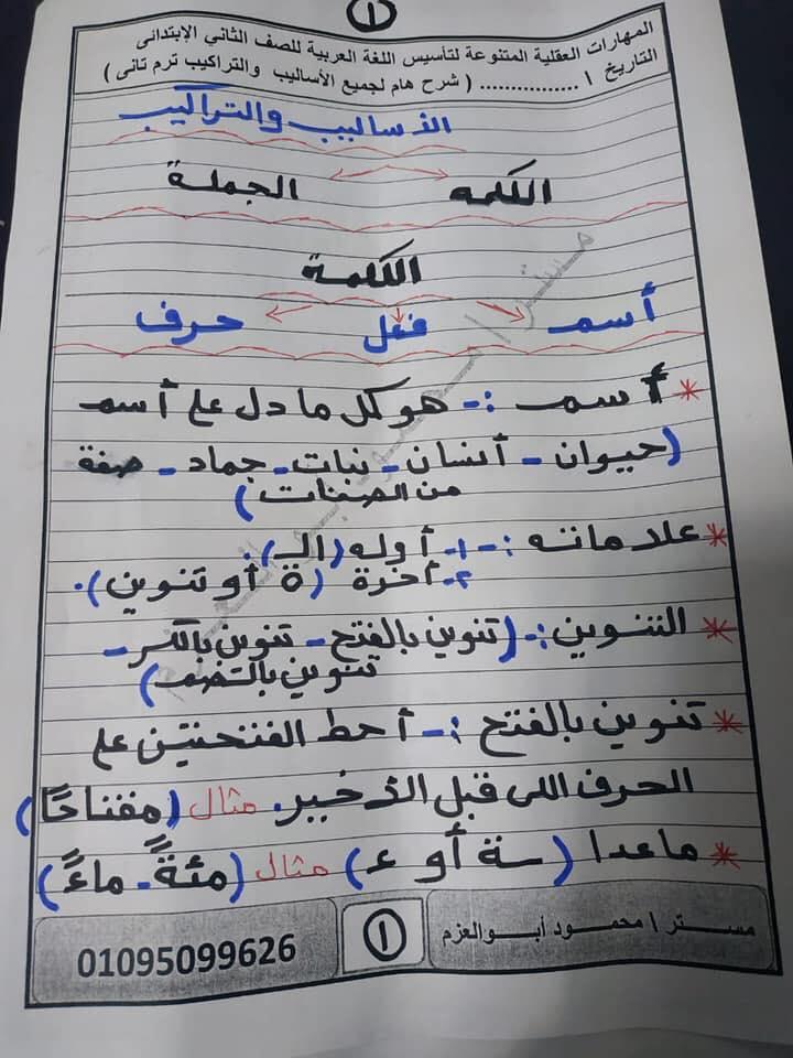 مراجعة اساليب وتراكيب رائعة للصف الثاني الإبتدائي ترم ثاني أ/ محمود أبو العزم 1874
