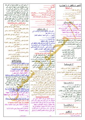 تجميع المراجعات النهائية فى اللغة العربية للدبلومات الفنية  1_oo10