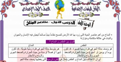 أبسط مذكرة دراسات للصف الأول الاعدادي ترم ثاني 2019 أ/ أيه السمكري 20011