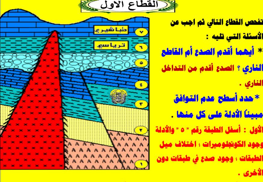 مراجعة المبدع في الجيولوجيا للصف الثالث الثانوي أ/ على رمضان 2012