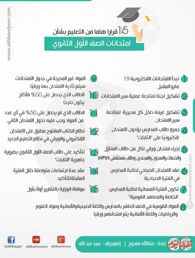 """15 قرار هام من التعليم بشأن امتحانات مايو الالكترونية لأولى ثانوي """" إنفوجراف """" 20190411"""