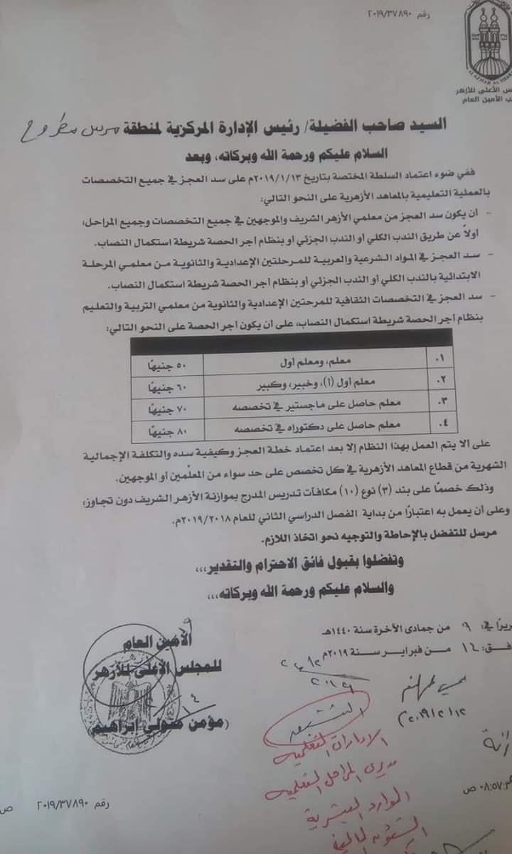 بـ 50 جنيه للحصة.. الأزهر يقرر ندب المعلمين داخليًا لسد العجز بالمعاهد 2019_216