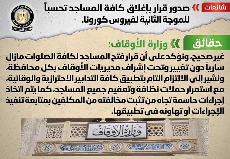 عاجل.. مجلس الوزراء ينفي إغلاق المساجد تحسبًا لموجة الثانية لكورونا 2020_117