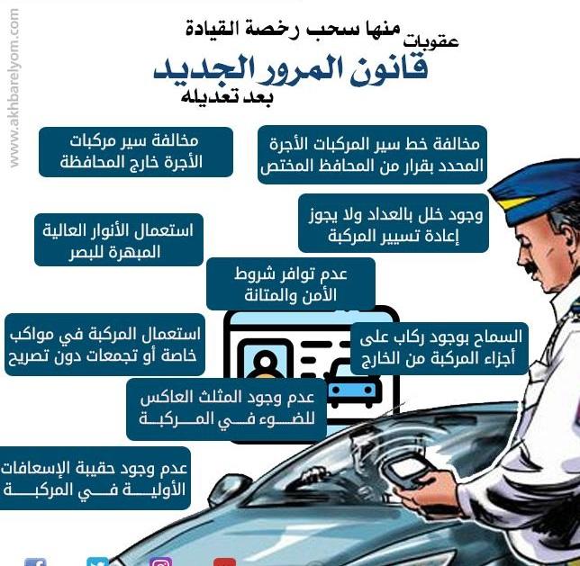 """شروط ترخيص السيارات والغرامات المالية الجديدة على المخالفات في قانون المرور الجديد """"تفاصيل"""" 20210318"""