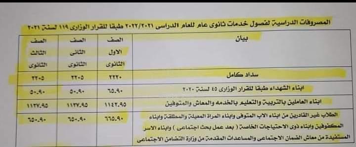 مصروفات فصول الخدمات بالثانوي العام 2021 / 2022 20210910