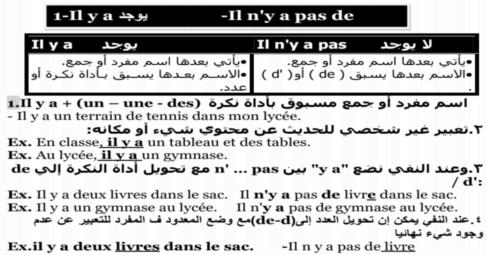 أول مذكرة لغة فرنسية للصف الاول الثانوى ترم ثاني 2019 مسيو اسماعيل عمار 2026