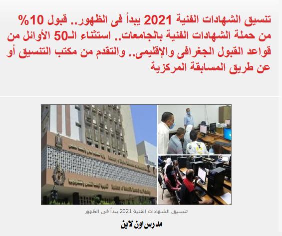 تنسيق الدبلومات الفنية 2021  للالتحاق بالجامعات الحكومية المصرية 2033