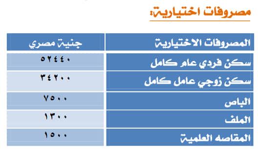 المصروفات الدراسية بكليات جامعة 6 أكتوبر للعام الجديد 2019 - 2020 21038