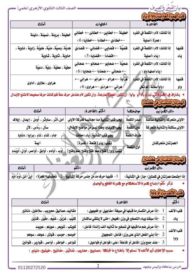 مراجعة الصرف للثانوية الأزهرية (علمي) أ/ حسين عبد الغفار 21055