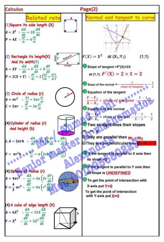 مراجعة قوانين Calculus للثانوية العامة لغات مستر/ أحمد باهي 21056