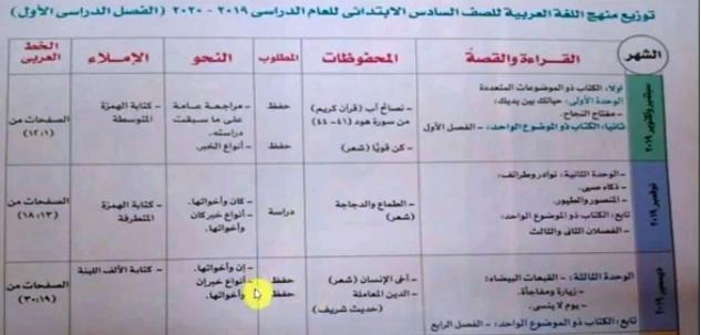 توزيع منهج اللغة العربية لصفوف المرحلة الابتدائية ترم أول 2019 / 2020 21063