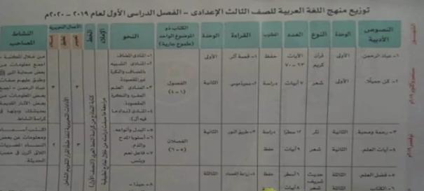 توزيع منهج اللغة العربية لصفوف المرحلة الإعدادية ترم أول 2019 / 2020 21064