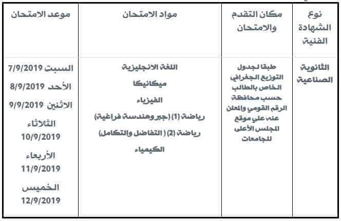 لطلاب الدبلومات.. مواعيد التقديم لامتحانات معادله كليات الهندسة والأوراق المطلوبة 21073
