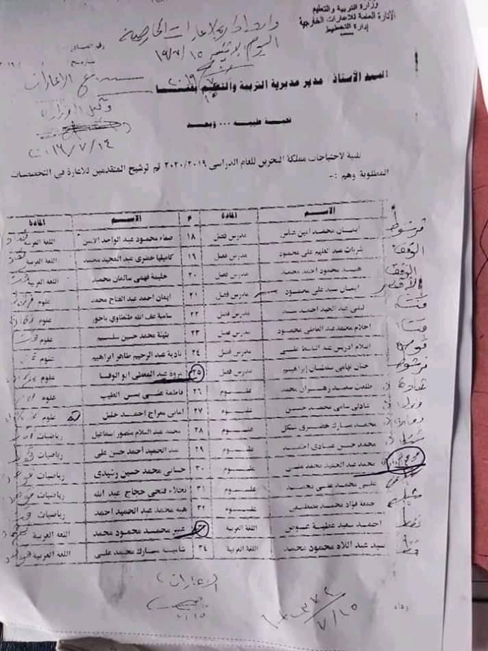 ننشر أسماء المعلمين المعارين لدولة البحرين 21074