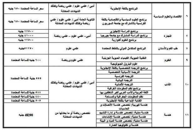 لطلاب الثانوية العامة.. المصروفات الدراسية لبرامج جامعة القاهرة 2019 - 2020  21082