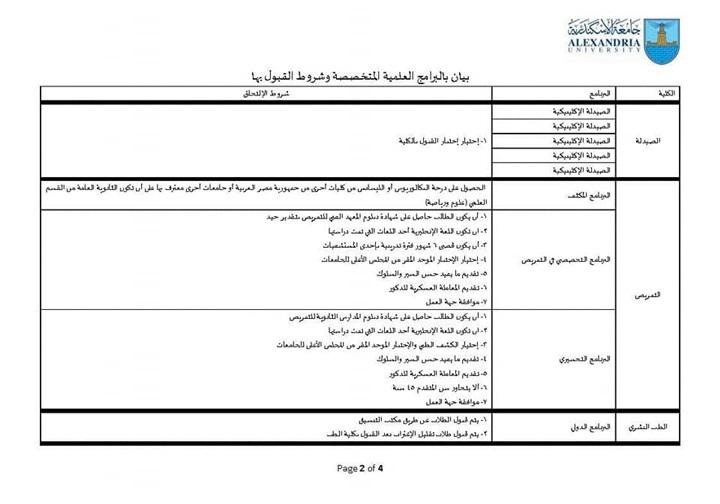 لطلاب الثانوية.. تعرف على البرامج العلمية المتخصصة بكليات جامعة الإسكندرية 21085