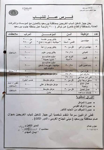 عاجل: وظائف للشباب.. 200 فرصة عمل لكافة المؤهلات منشور بتاريخ 20-12-2018 21115