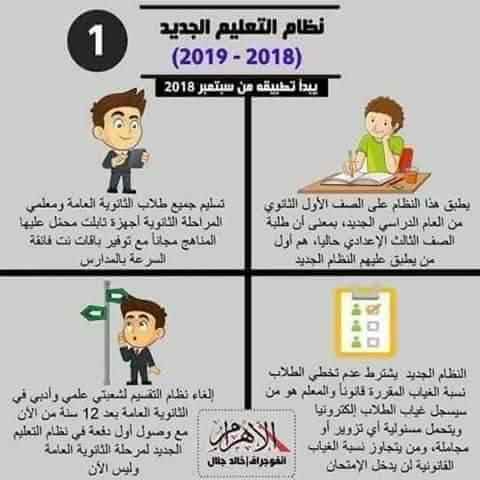 توضيح نظام التعليم الجديد بالتفصيل 2114