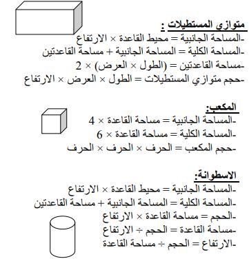 ملخص القواعد الاساسية في الرياضيات للصف السادس الابتدائي 2117