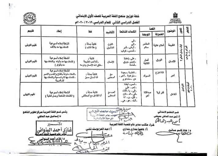 توزيع منهج اللغة العربية للصف الاول والثاني الابتدائي ترم أول 2019 / 2020 21190