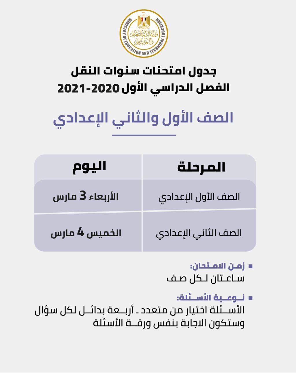 تفاصيل امتحانات العام الدراسي ٢٠٢٠-٢٠٢١ لكل المراحل 2129