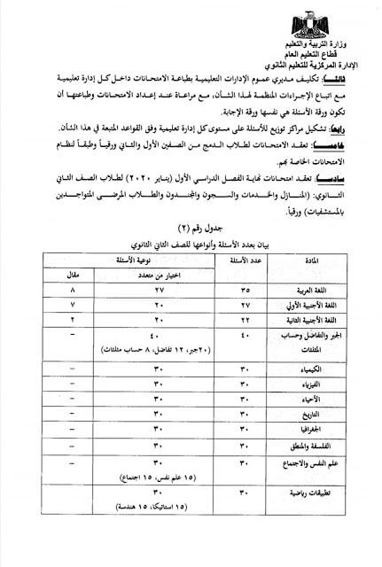"""منشور رسمي بكل تفاصيل امتحانات يناير 2020 الورقية للصف الاول الثانوي والألكترونية للصف الثاني الثانوي """"مستند"""" 21290"""