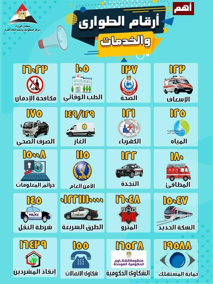 أرقام الطوارئ والخدمات العاجلة بمصر 21425