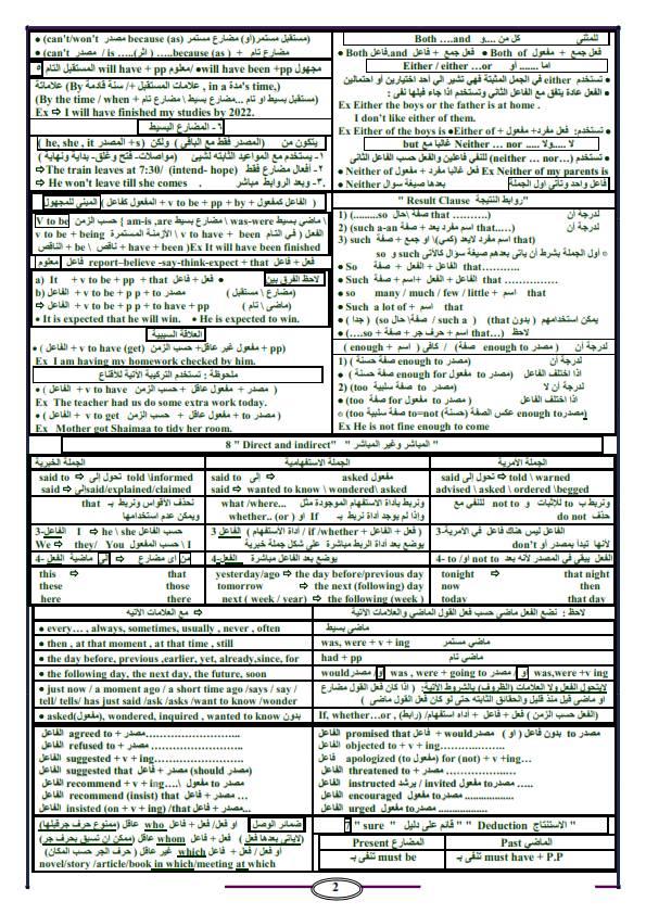 خلاصة قواعد لغة انجليزية ثالثة ثانوى فى 3 ورقات 21445
