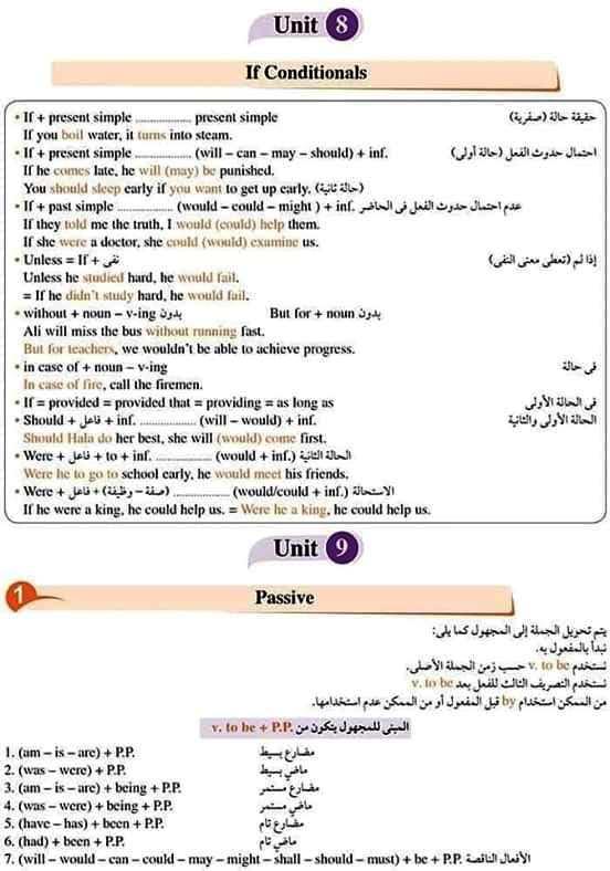 مراجعة لغة انجليزية اولي ثانوي ترم ثاني.. المنهج كلة ف 5 ورقات 21451