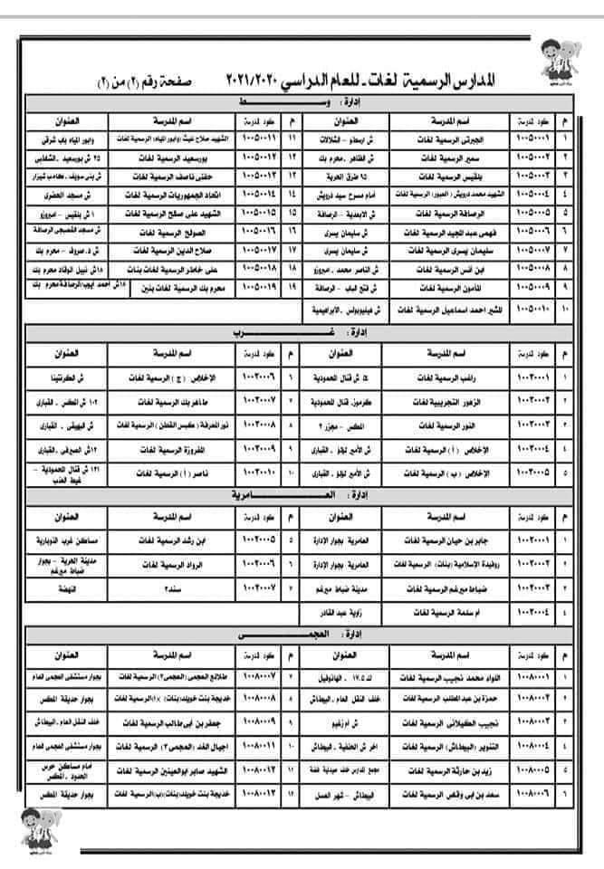 """كيفية التقديم لرياض الاطفال إلكترونيا خطوة خطوة """"الاسكندرية"""" 21551"""