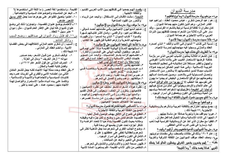تجميع لمراجعات و امتحانات اللغة العربية للصف الثالث الثانوى  للتدريب و الطباعة 2021 21584