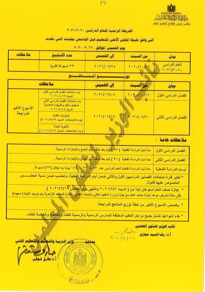 التعليم: امتحانات الفصل الدراسي الأول 23 يناير.. مستند 21639