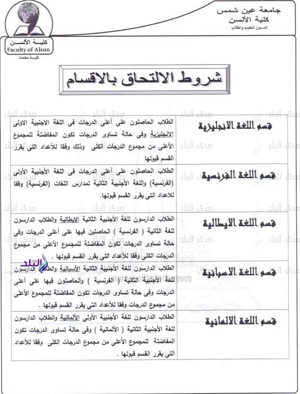"""شروط الالتحاق بأقسام كلية الألسن جامعة عين شمس """"تفاصيل"""" 21691"""