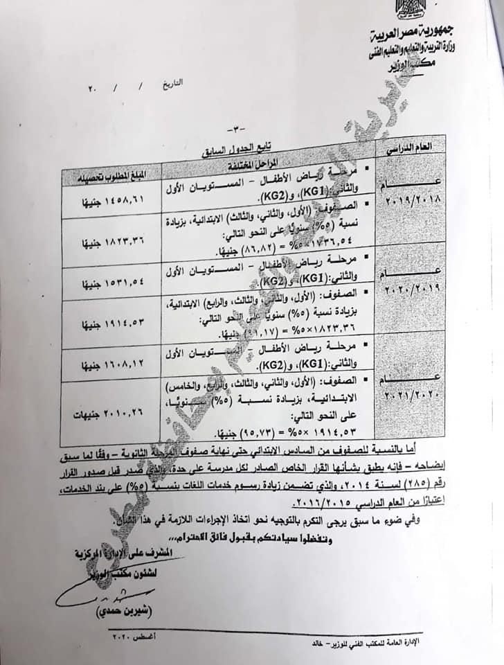 مصاريف المدارس الرسمية المتميزة للغات 2020 / 2021 21694